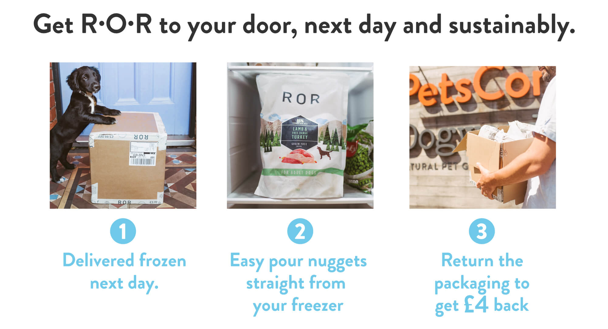 Get R·O·R to your door, next day and sustainably: 1. Delivered frozen next day. - 2. Easy pour nuggets straight from your freezer. - 3. Return the packaging to get £4 back.